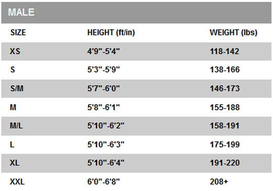 Sku Tyrmencat3 Upc Tyr Men S Hurricane Category